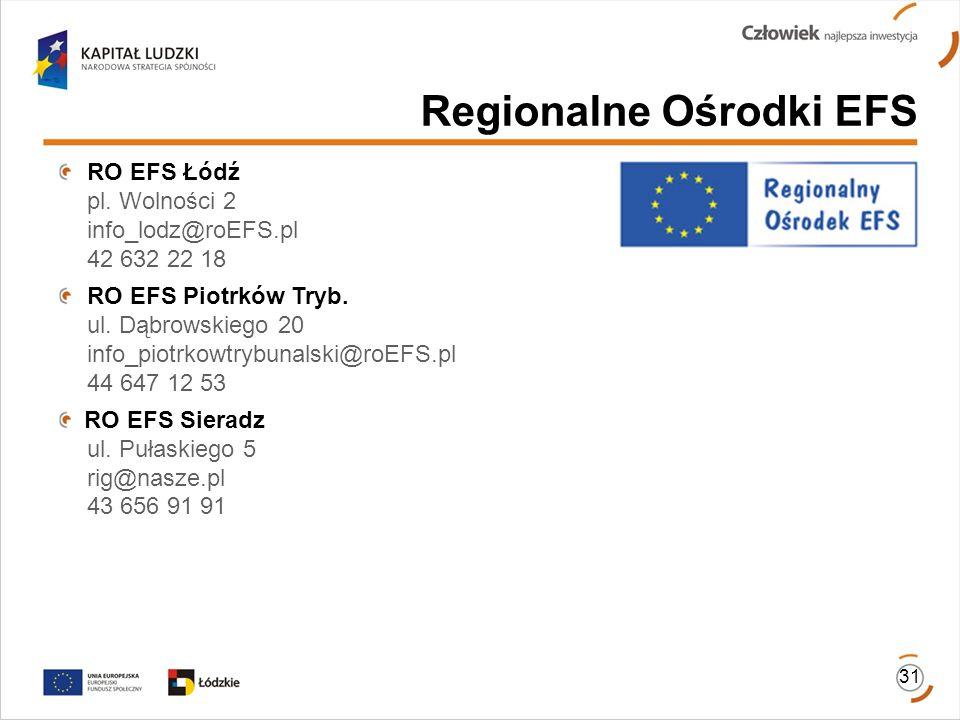 RO EFS Łódź pl. Wolności 2 info_lodz@roEFS.pl 42 632 22 18 RO EFS Piotrków Tryb. ul. Dąbrowskiego 20 info_piotrkowtrybunalski@roEFS.pl 44 647 12 53 RO