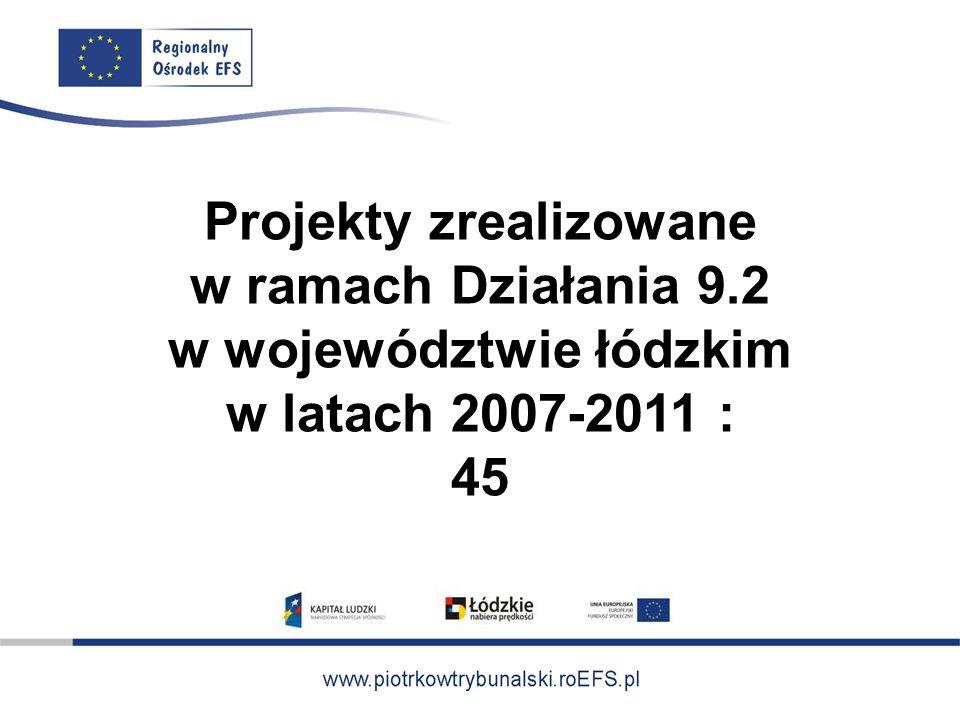 Projekty zrealizowane w ramach Działania 9.2 w województwie łódzkim w latach 2007-2011 : 45