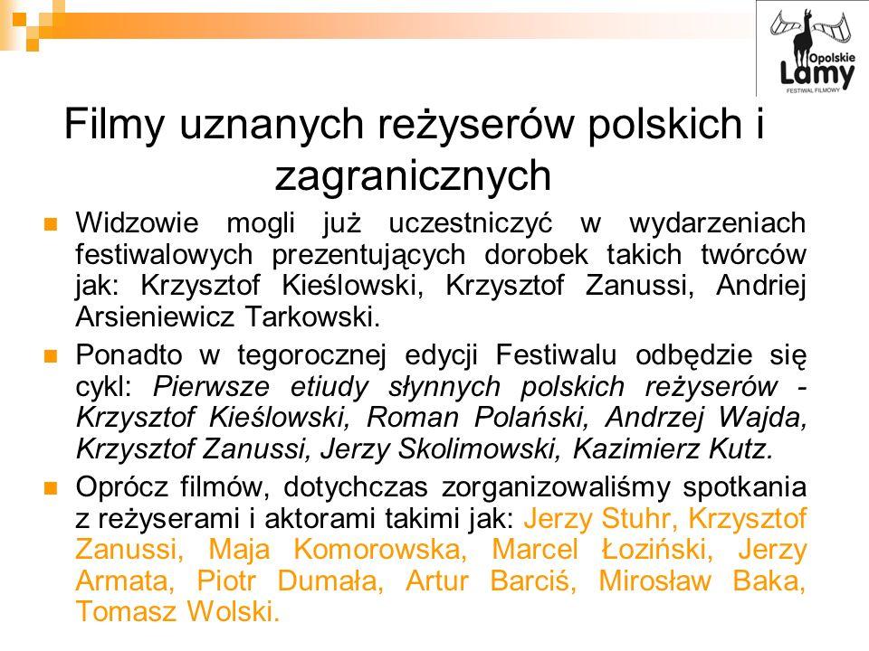 Filmy uznanych reżyserów polskich i zagranicznych Widzowie mogli już uczestniczyć w wydarzeniach festiwalowych prezentujących dorobek takich twórców j