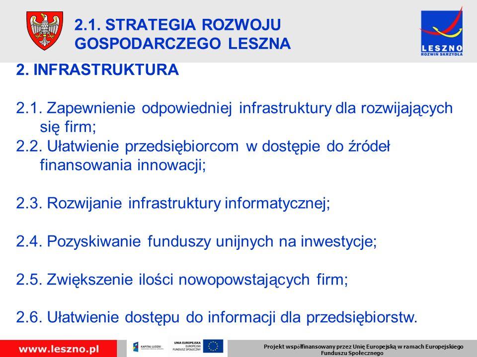 2.1. STRATEGIA ROZWOJU GOSPODARCZEGO LESZNA 2. INFRASTRUKTURA 2.1.