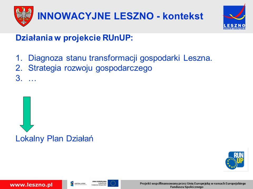 Działania w projekcie RUnUP: 1.Diagnoza stanu transformacji gospodarki Leszna.