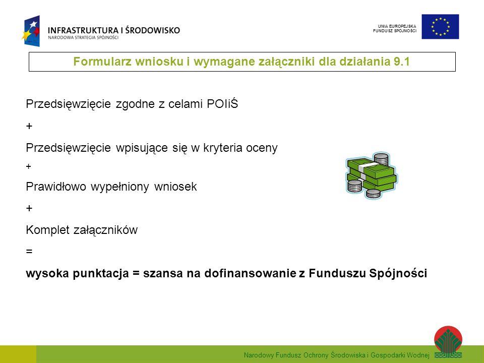 Narodowy Fundusz Ochrony Środowiska i Gospodarki Wodnej UNIA EUROPEJSKA FUNDUSZ SPÓJNOŚCI Przedsięwzięcie zgodne z celami POIiŚ + Przedsięwzięcie wpis