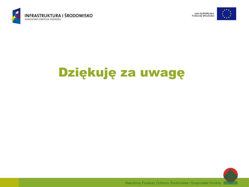 Narodowy Fundusz Ochrony Środowiska i Gospodarki Wodnej UNIA EUROPEJSKA FUNDUSZ SPÓJNOŚCI Dziękuję za uwagę