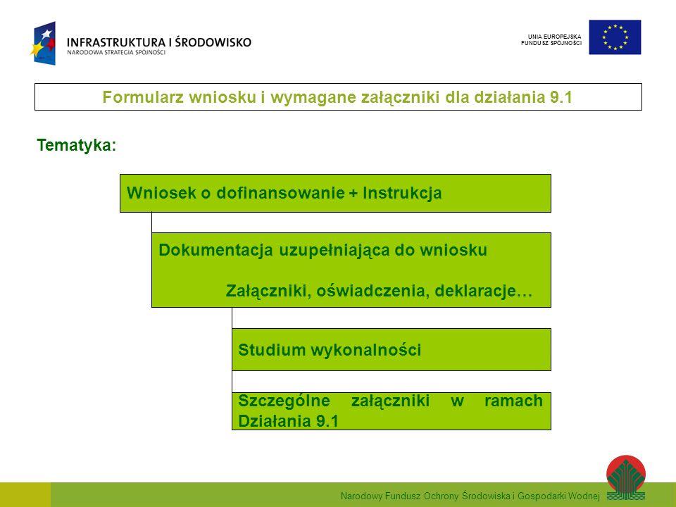 Narodowy Fundusz Ochrony Środowiska i Gospodarki Wodnej UNIA EUROPEJSKA FUNDUSZ SPÓJNOŚCI Wniosek o dofinansowanie + Instrukcja Szczególne załączniki