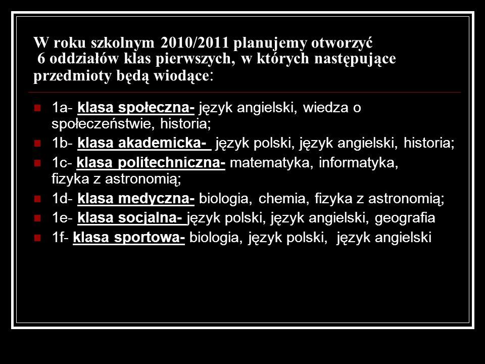 W roku szkolnym 2010/2011 planujemy otworzyć 6 oddziałów klas pierwszych, w których następujące przedmioty będą wiodące : 1a- klasa społeczna- język angielski, wiedza o społeczeństwie, historia; 1b- klasa akademicka- język polski, język angielski, historia; 1c- klasa politechniczna- matematyka, informatyka, fizyka z astronomią; 1d- klasa medyczna- biologia, chemia, fizyka z astronomią; 1e- klasa socjalna- język polski, język angielski, geografia 1f- klasa sportowa- biologia, język polski, język angielski