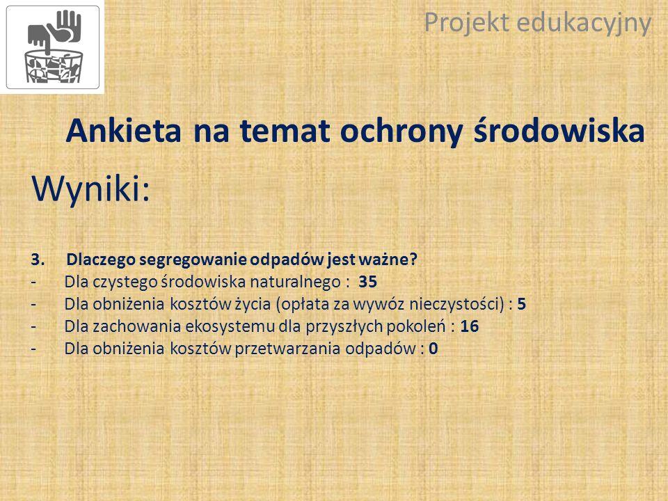 Ankieta na temat ochrony środowiska Projekt edukacyjny Wyniki: 3. Dlaczego segregowanie odpadów jest ważne? -Dla czystego środowiska naturalnego : 35