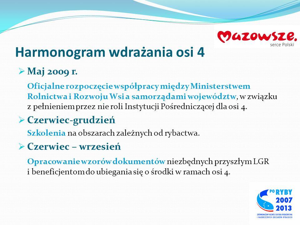 Harmonogram wdrażania osi 4 Maj 2009 r. Oficjalne rozpoczęcie współpracy między Ministerstwem Rolnictwa i Rozwoju Wsi a samorządami województw, w zwią