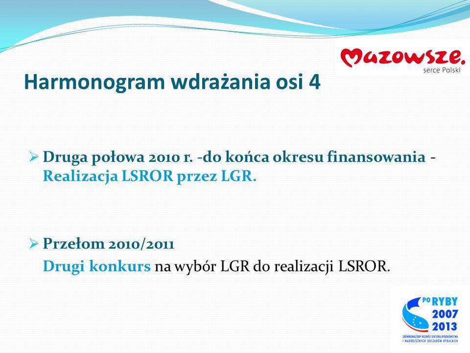 Harmonogram wdrażania osi 4 Druga połowa 2010 r. -do końca okresu finansowania - Realizacja LSROR przez LGR. Przełom 2010/2011 Drugi konkurs na wybór