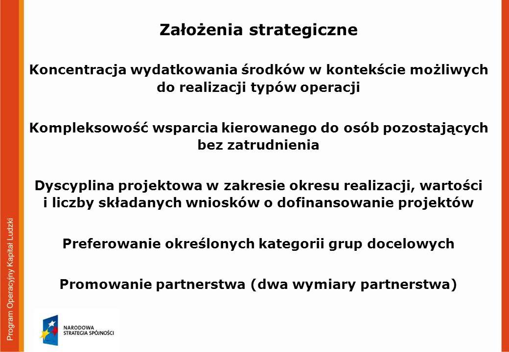 Założenia strategiczne Koncentracja wydatkowania środków w kontekście możliwych do realizacji typów operacji Kompleksowość wsparcia kierowanego do osób pozostających bez zatrudnienia Dyscyplina projektowa w zakresie okresu realizacji, wartości i liczby składanych wniosków o dofinansowanie projektów Preferowanie określonych kategorii grup docelowych Promowanie partnerstwa (dwa wymiary partnerstwa)