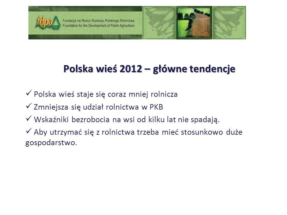 Polska wieś 2012 – główne tendencje Polska wieś staje się coraz mniej rolnicza Zmniejsza się udział rolnictwa w PKB Wskaźniki bezrobocia na wsi od kilku lat nie spadają.