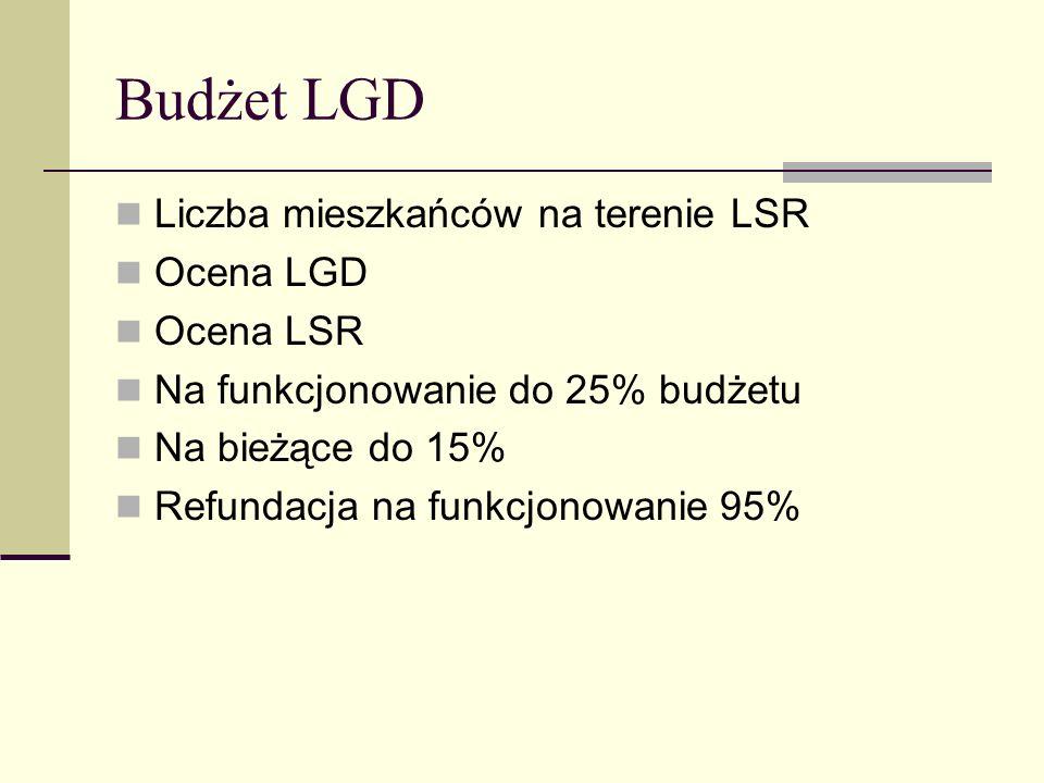 Budżet LGD Liczba mieszkańców na terenie LSR Ocena LGD Ocena LSR Na funkcjonowanie do 25% budżetu Na bieżące do 15% Refundacja na funkcjonowanie 95%