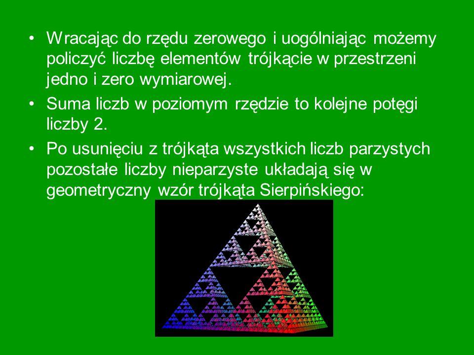 Trójkąt Pascala i fraktale Z trójkąta Pascala można otrzymać fraktale.