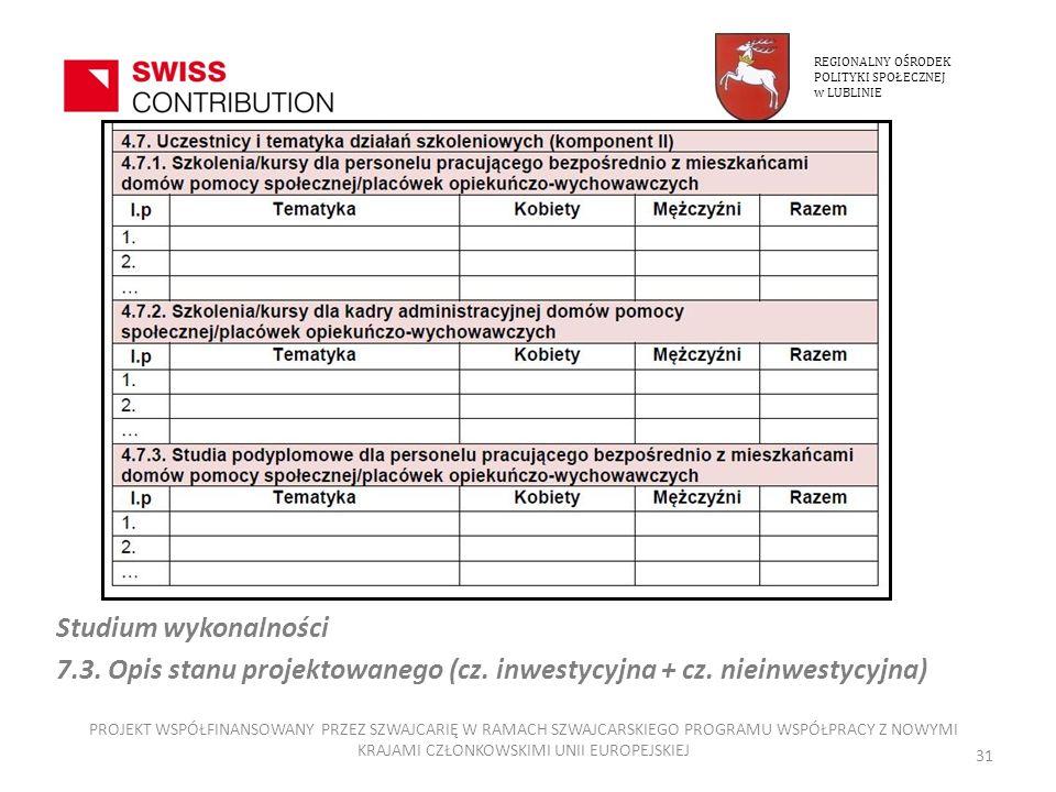 Studium wykonalności 7.3. Opis stanu projektowanego (cz. inwestycyjna + cz. nieinwestycyjna) REGIONALNY OŚRODEK POLITYKI SPOŁECZNEJ w LUBLINIE PROJEKT