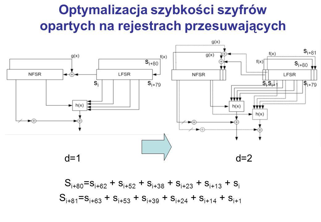 Optymalizacja szybkości szyfrów opartych na rejestrach przesuwających d=1d=2 S i+80 =s i+62 + s i+52 + s i+38 + s i+23 + s i+13 + s i S i+81 =s i+63 +