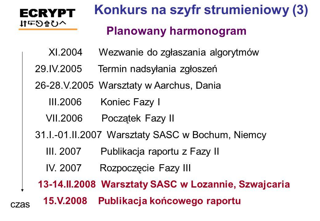 Konkurs na szyfr strumieniowy (3) Planowany harmonogram XI.2004 Wezwanie do zgłaszania algorytmów 29.IV.2005 Termin nadsyłania zgłoszeń 26-28.V.2005 W
