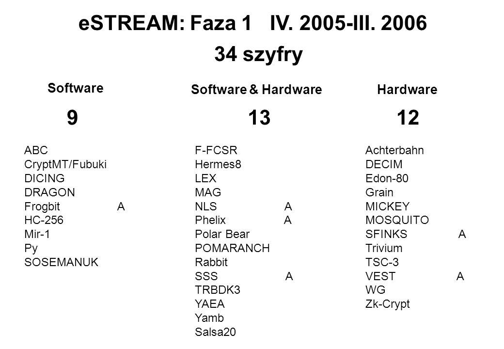 Pożądane własności nowej funkcji skrótu Możliwość zrównoleglenia obliczeń Atak na SHA-2 nie powinien prowadzić do ataku na SHA-3 Elastyczny dla dużego zakresu aplikacji i typów implementacji Preferowana jedna rodzina dla wszystkich długości skrótu Wybieralny parametr bezpieczeństwa, taki jak liczba rund, z zaleceniami odnośnie właściwej wartości Złożoność ataku znajdującego -Kolizje: 2 n/2 -Przeciwobrazy:2 n -Drugie przeciwobrazy:2 n-k, dla wiadomości o długości mniejszej niż 2 k