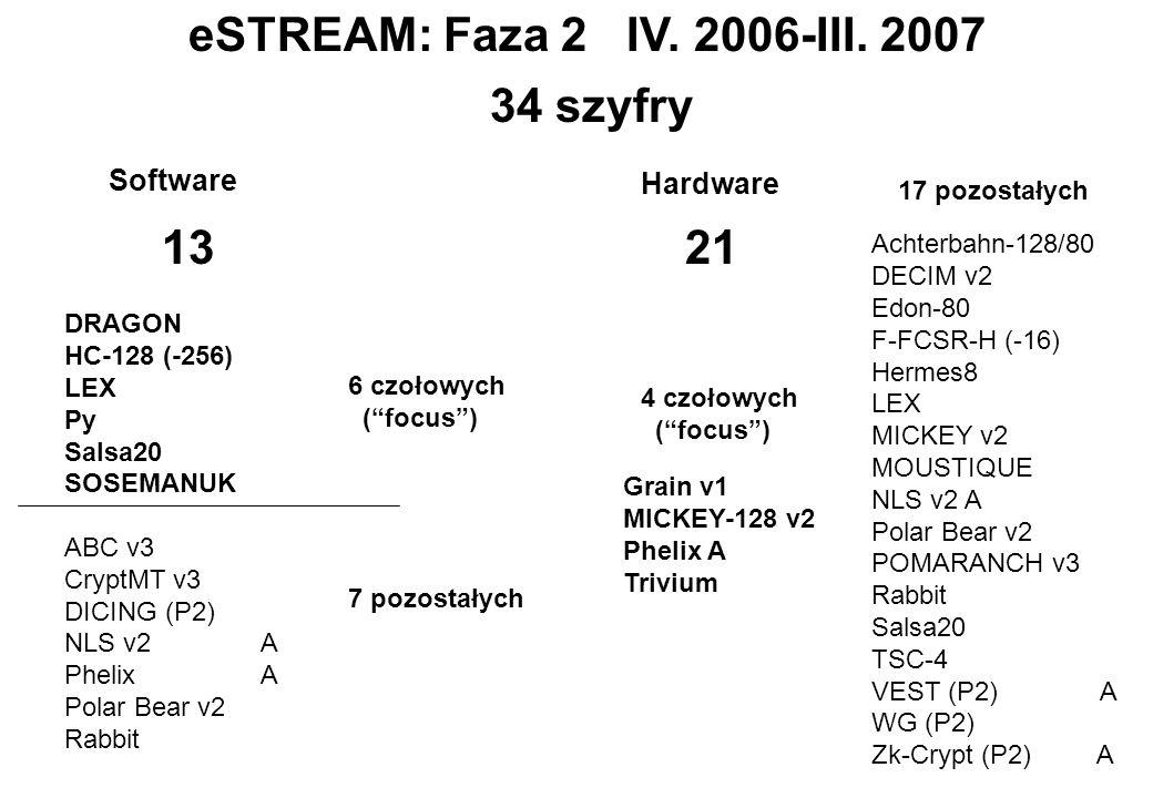 0 2000 4000 6000 8000 10000 12000 050100150200250300350400 G1 G2 G4 G8 G16 M T64 T32 T16 T8 T1-4 G – Grain M – Mickey T – Trivium Legenda: Powierzchnia [CLB slices] Implementacja szyfrów eSTREAM w sprzęcie FPGA: Xilinx Spartan 3 Przepustowość [Mbit/s]