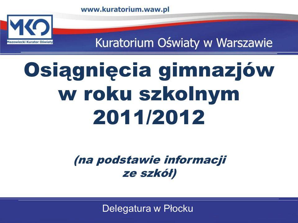 Osiągnięcia gimnazjów w roku szkolnym 2011/2012 (na podstawie informacji ze szkół)