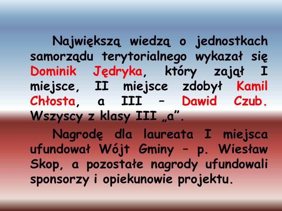 Największą wiedzą o jednostkach samorządu terytorialnego wykazał się Dominik Jędryka, który zajął I miejsce, II miejsce zdobył Kamil Chłosta, a III –