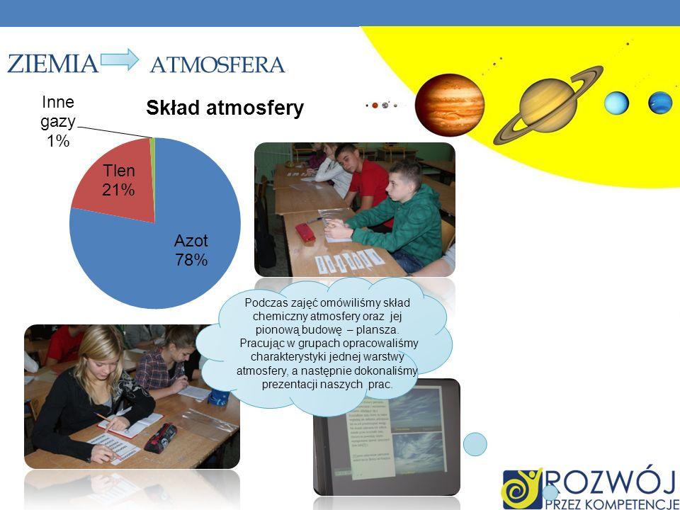 ZIEMIA ATMOSFERA Podczas zajęć omówiliśmy skład chemiczny atmosfery oraz jej pionową budowę – plansza.