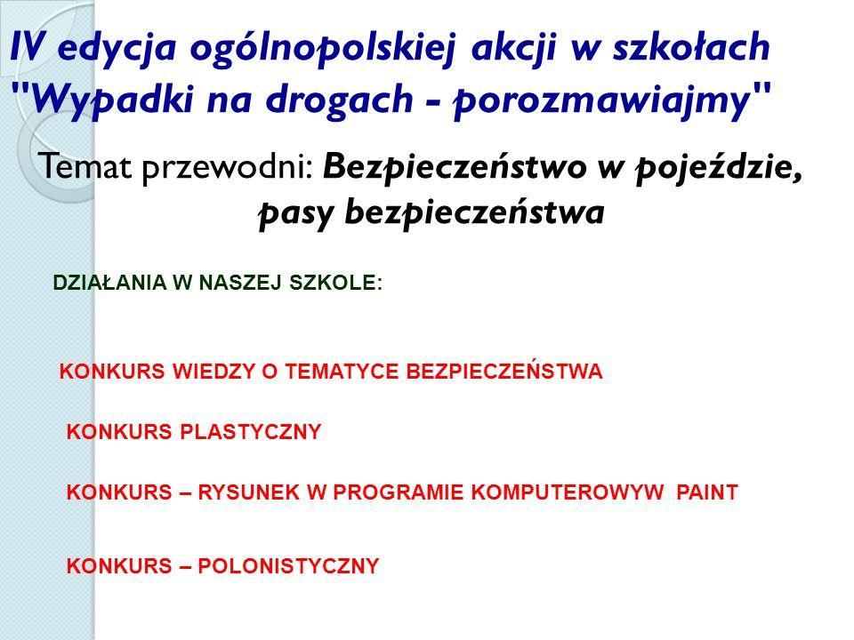 IV edycja ogólnopolskiej akcji w szkołach