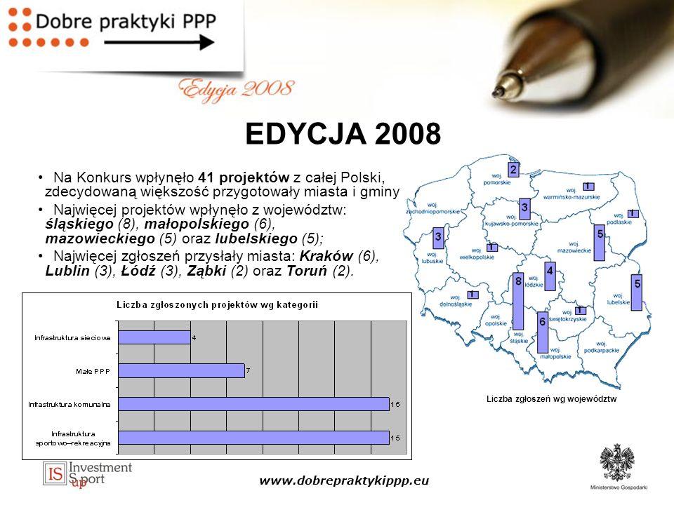 www.dobrepraktykippp.eu EDYCJA 2008 Na Konkurs wpłynęło 41 projektów z całej Polski, zdecydowaną większość przygotowały miasta i gminy; Najwięcej projektów wpłynęło z województw: śląskiego (8), małopolskiego (6), mazowieckiego (5) oraz lubelskiego (5); Najwięcej zgłoszeń przysłały miasta: Kraków (6), Lublin (3), Łódź (3), Ząbki (2) oraz Toruń (2).