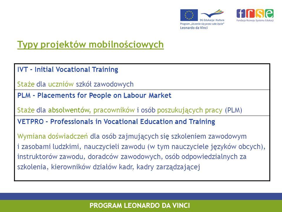 Typy projektów mobilnościowych IVT - Initial Vocational Training Staże dla uczniów szkół zawodowych PLM PLM - Placements for People on Labour Market Staże dla absolwentów, pracowników i osób poszukujących pracy (PLM) VETPRO - Professionals in Vocational Education and Training Wymiana doświadczeń dla osób zajmujących się szkoleniem zawodowym i zasobami ludzkimi, nauczycieli zawodu (w tym nauczyciele języków obcych), instruktorów zawodu, doradców zawodowych, osób odpowiedzialnych za szkolenia, kierowników działów kadr, kadry zarządzającej