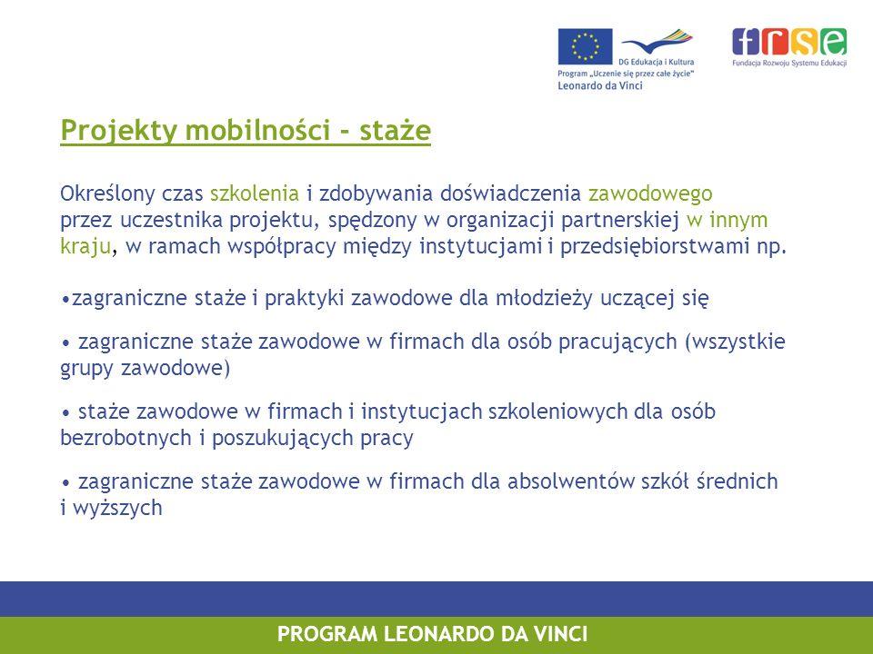 Projekty mobilności - staże Określony czas szkolenia i zdobywania doświadczenia zawodowego przez uczestnika projektu, spędzony w organizacji partnerskiej w innym kraju, w ramach współpracy między instytucjami i przedsiębiorstwami np.