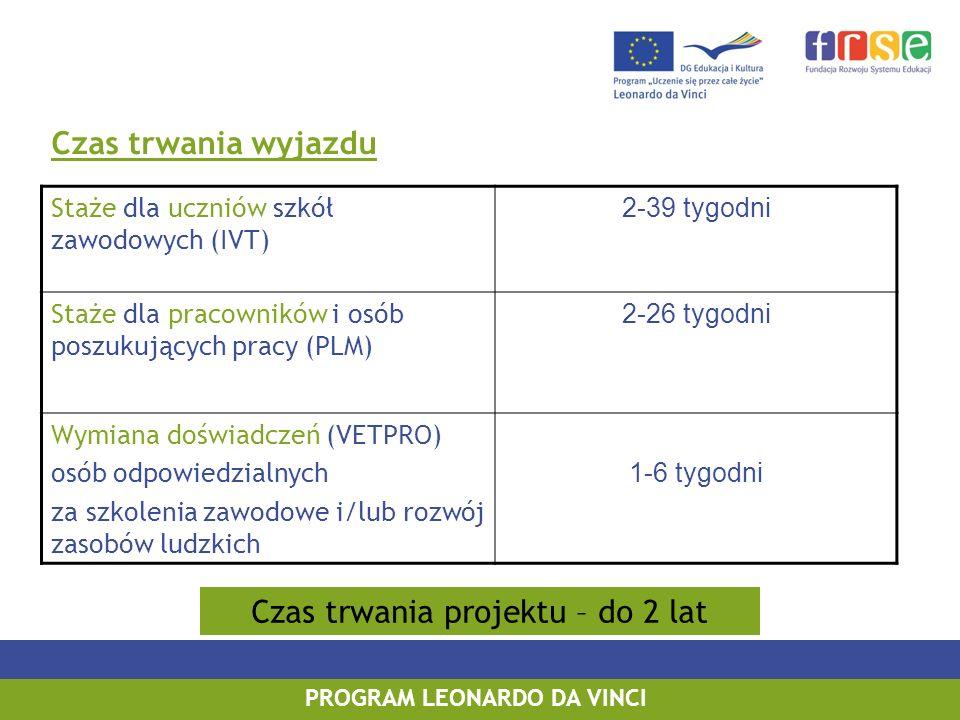 Czas trwania wyjazdu Staże dla uczniów szkół zawodowych (IVT) 2-39 tygodni Staże dla pracowników i osób poszukujących pracy (PLM) 2-26 tygodni Wymiana doświadczeń (VETPRO) osób odpowiedzialnych za szkolenia zawodowe i/lub rozwój zasobów ludzkich 1-6 tygodni Czas trwania projektu – do 2 lat