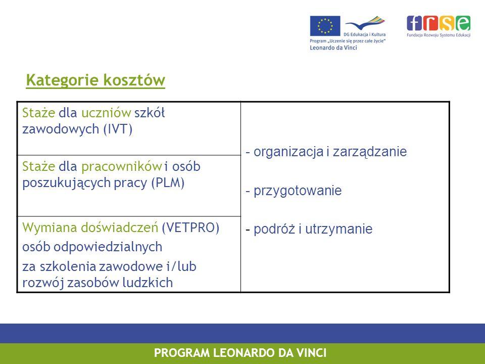 PROGRAM LEONARDO DA VINCI Kategorie kosztów Staże dla uczniów szkół zawodowych (IVT) - organizacja i zarządzanie - przygotowanie - podróż i utrzymanie Staże dla pracowników i osób poszukujących pracy (PLM) Wymiana doświadczeń (VETPRO) osób odpowiedzialnych za szkolenia zawodowe i/lub rozwój zasobów ludzkich
