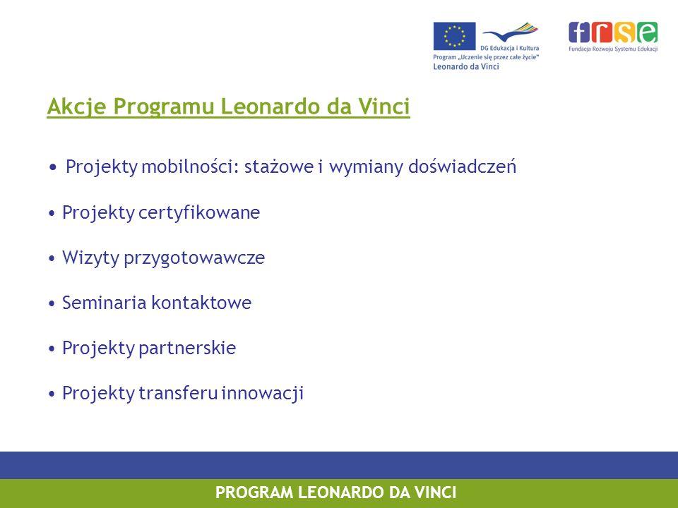 Akcje Programu Leonardo da Vinci Projekty mobilności: stażowe i wymiany doświadczeń Projekty certyfikowane Wizyty przygotowawcze Seminaria kontaktowe Projekty partnerskie Projekty transferu innowacji PROGRAM LEONARDO DA VINCI