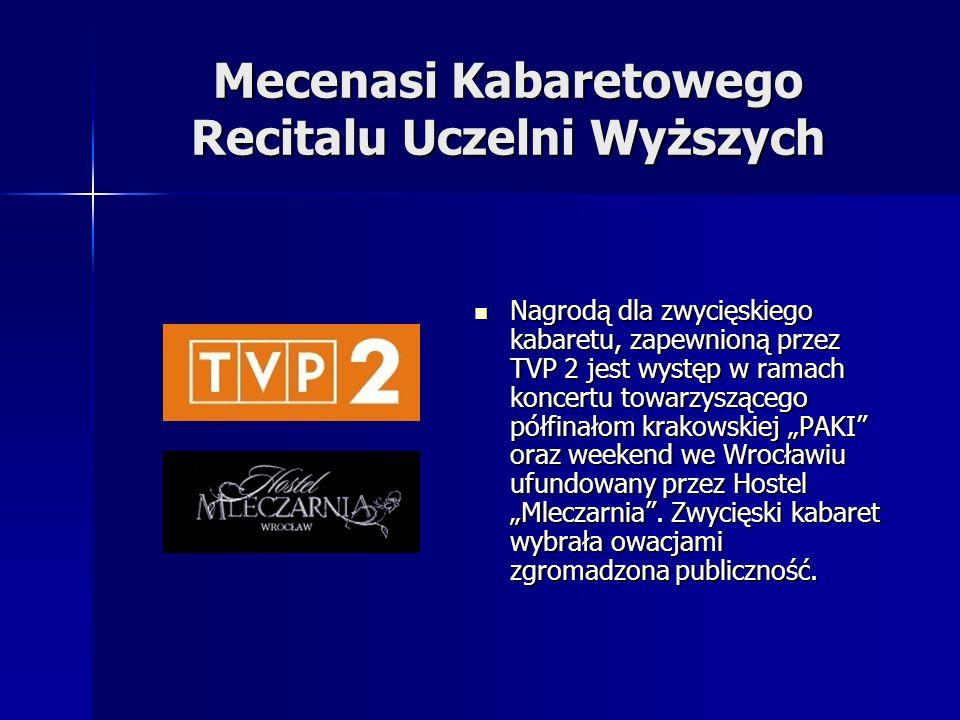 Mecenasi Kabaretowego Recitalu Uczelni Wyższych Nagrodą dla zwycięskiego kabaretu, zapewnioną przez TVP 2 jest występ w ramach koncertu towarzyszącego