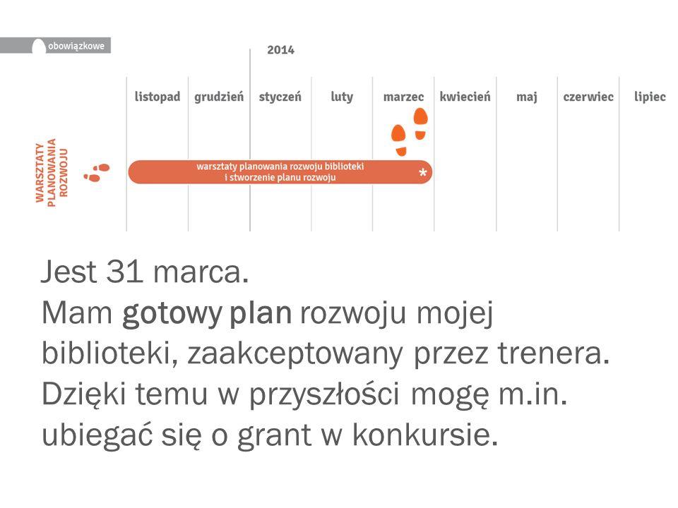 Jest 31 marca. Mam gotowy plan rozwoju mojej biblioteki, zaakceptowany przez trenera.