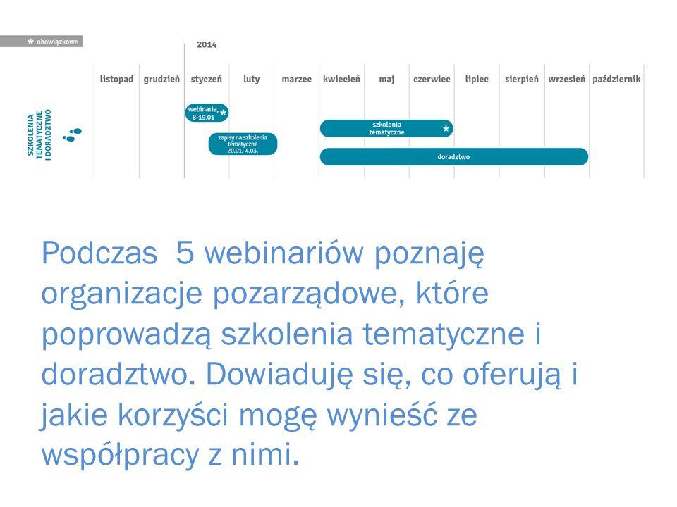 Podczas 5 webinariów poznaję organizacje pozarządowe, które poprowadzą szkolenia tematyczne i doradztwo.