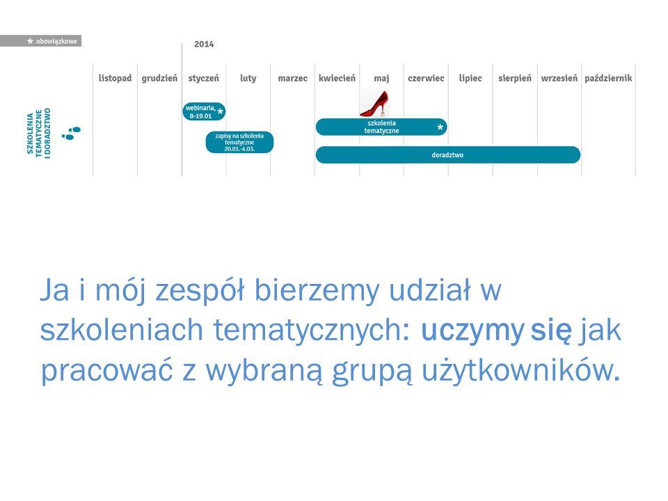 Ja i mój zespół bierzemy udział w szkoleniach tematycznych: uczymy się jak pracować z wybraną grupą użytkowników.