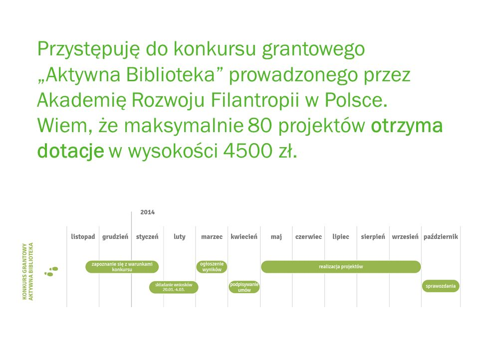 Przystępuję do konkursu grantowego Aktywna Biblioteka prowadzonego przez Akademię Rozwoju Filantropii w Polsce.