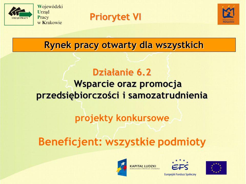 Priorytet VI Rynek pracy otwarty dla wszystkich Działanie 6.2 Wsparcie oraz promocja przedsiębiorczości i samozatrudnienia Wsparcie oraz promocja przedsiębiorczości i samozatrudnienia projekty konkursowe Beneficjent: wszystkie podmioty