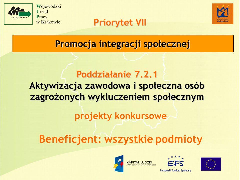 Priorytet VII Promocja integracji społecznej Poddziałanie 7.2.1 Aktywizacja zawodowa i społeczna osób zagrożonych wykluczeniem społecznym projekty konkursowe Beneficjent: wszystkie podmioty