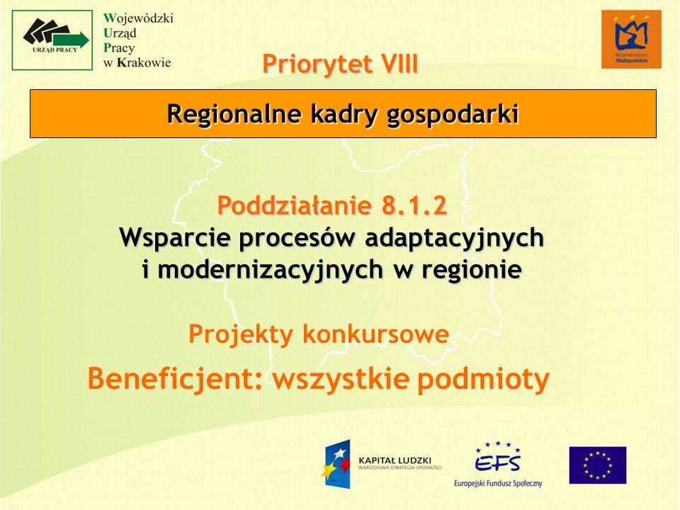 Priorytet VIII Poddziałanie 8.1.2 Wsparcie procesów adaptacyjnych i modernizacyjnych w regionie Projekty konkursowe Beneficjent: wszystkie podmioty Regionalne kadry gospodarki