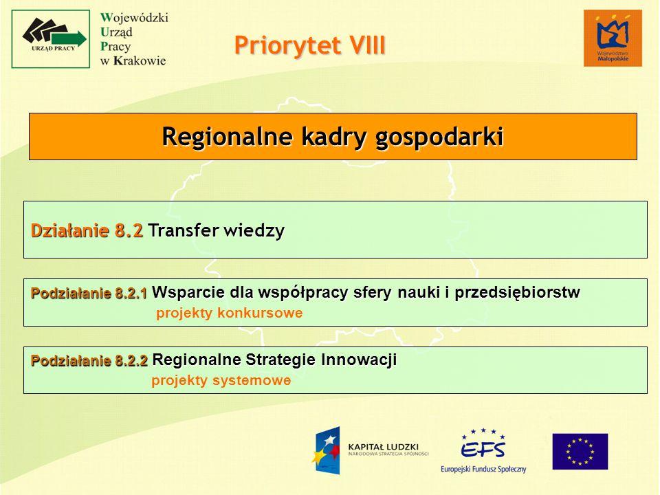 Działanie 8.2 Transfer wiedzy Priorytet VIII Regionalne kadry gospodarki Podziałanie 8.2.1 Wsparcie dla współpracy sfery nauki i przedsiębiorstw Podziałanie 8.2.1 Wsparcie dla współpracy sfery nauki i przedsiębiorstw projekty konkursowe Podziałanie 8.2.2 Regionalne Strategie Innowacji Podziałanie 8.2.2 Regionalne Strategie Innowacji projekty systemowe
