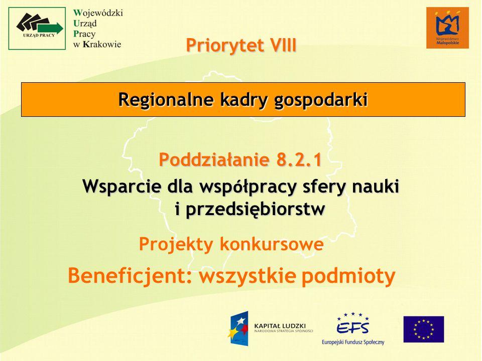 Priorytet VIII Poddziałanie 8.2.1 Wsparcie dla wsp ó łpracy sfery nauki i przedsiębiorstw Regionalne kadry gospodarki Projekty konkursowe Beneficjent: wszystkie podmioty