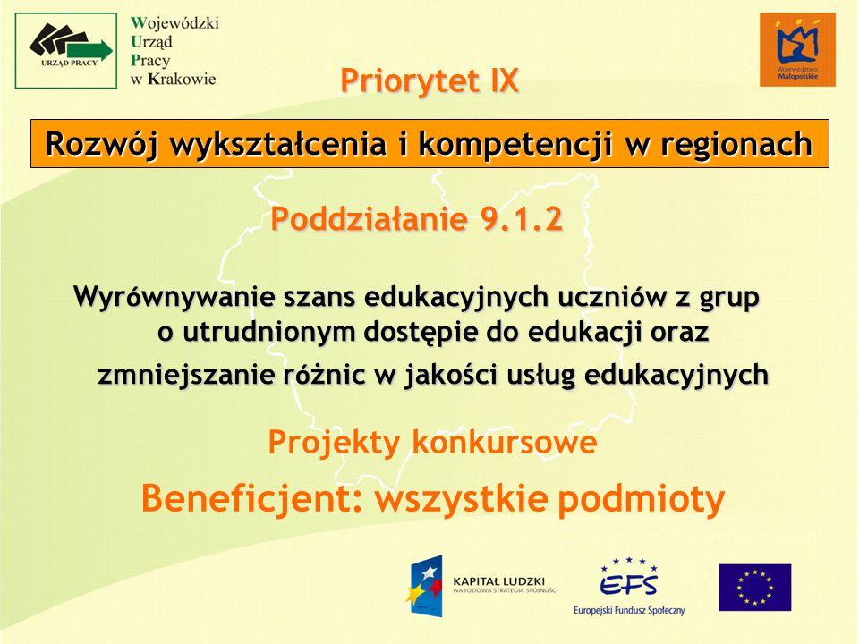 Priorytet IX Poddziałanie 9.1.2 Wyr ó wnywanie szans edukacyjnych uczni ó w z grup o utrudnionym dostępie do edukacji oraz zmniejszanie r ó żnic w jakości usług edukacyjnych Projekty konkursowe Beneficjent: wszystkie podmioty Rozwój wykształcenia i kompetencji w regionach