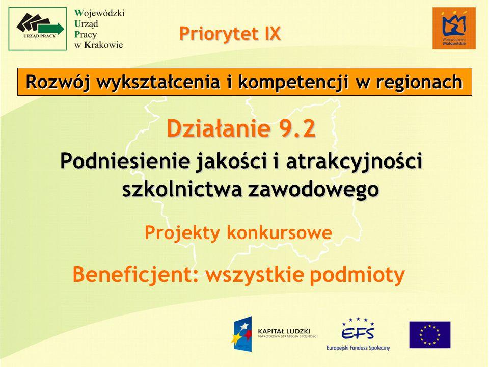 Priorytet IX Rozwój wykształcenia i kompetencji w regionach Działanie 9.2 Podniesienie jakości i atrakcyjności szkolnictwa zawodowego Projekty konkursowe Beneficjent: wszystkie podmioty
