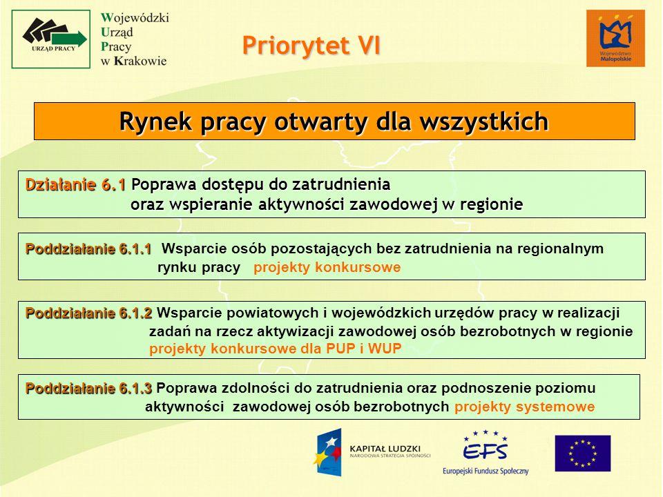 Działanie 9.3 Typy projekt ó w Kampanie informacyjne w zakresie: korzyści płynących z formalnego podwyższania lub uzupełniania posiadanych kwalifikacji oraz potrzeb regionalnego lub lokalnego rynku pracy w tym zakresie; Kampanie informacyjne w zakresie: korzyści płynących z formalnego podwyższania lub uzupełniania posiadanych kwalifikacji oraz potrzeb regionalnego lub lokalnego rynku pracy w tym zakresie; Programy formalnego kształcenia ustawicznego skierowane do os ó b dorosłych zainteresowanych uzupełnieniem lub podwyższeniem swojego wykształcenia i kwalifikacji og ó lnych i zawodowych; Programy formalnego kształcenia ustawicznego skierowane do os ó b dorosłych zainteresowanych uzupełnieniem lub podwyższeniem swojego wykształcenia i kwalifikacji og ó lnych i zawodowych; Programy formalnego potwierdzania kwalifikacji og ó lnych i zawodowych zdobytych w spos ó b pozaformalny i nieformalny; Programy formalnego potwierdzania kwalifikacji og ó lnych i zawodowych zdobytych w spos ó b pozaformalny i nieformalny;