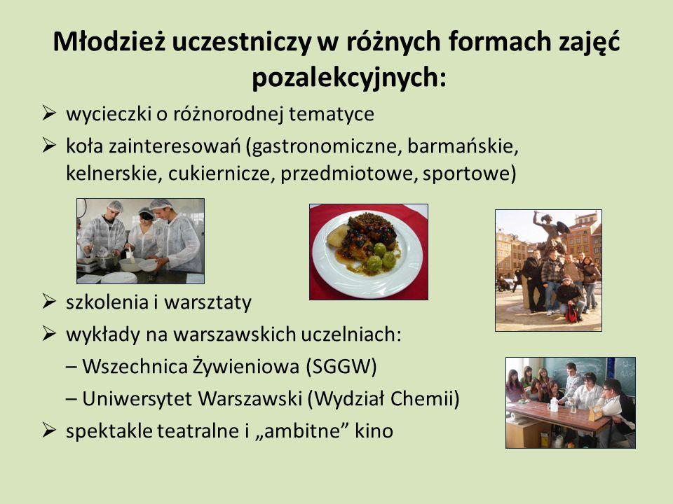 Młodzież uczestniczy w różnych formach zajęć pozalekcyjnych: wycieczki o różnorodnej tematyce koła zainteresowań (gastronomiczne, barmańskie, kelnersk