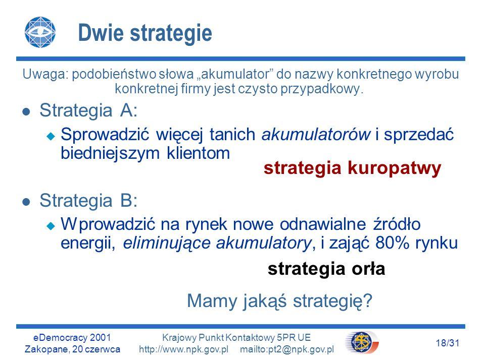 eDemocracy 2001 Zakopane, 20 czerwca 17/31 Krajowy Punkt Kontaktowy 5PR UE http://www.npk.gov.pl mailto:pt2@npk.gov.pl...pewna firma: komentarz l Duże firmy międzynarodowe nie prowadzą badań w Polsce.