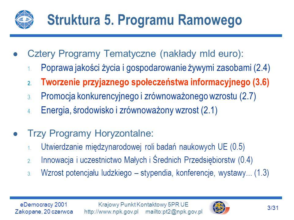 eDemocracy 2001 Zakopane, 20 czerwca 13/31 Krajowy Punkt Kontaktowy 5PR UE http://www.npk.gov.pl mailto:pt2@npk.gov.pl Koordynatorzy l Najwięcej bezpośrednich korzyści z projektów l Doświadczenia procentują w przyszłości u przez kontynuację własnych badań u przez dzielenie się wiedzą z innymi l Niewielkie osiągnięcia wszystkich państw kandydujących...