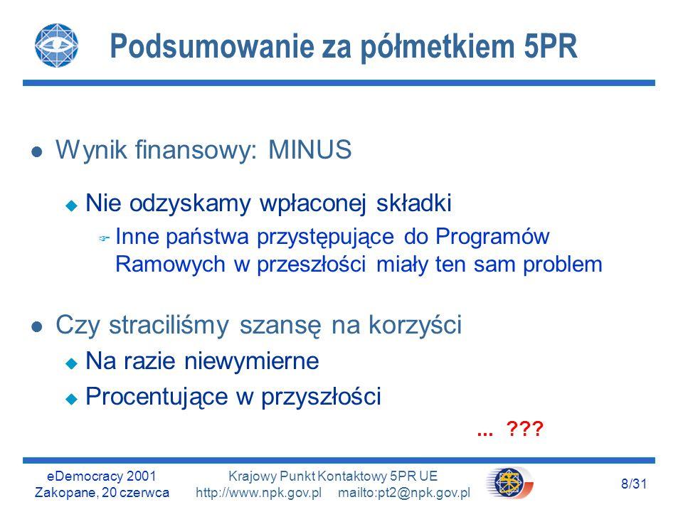 eDemocracy 2001 Zakopane, 20 czerwca 8/31 Krajowy Punkt Kontaktowy 5PR UE http://www.npk.gov.pl mailto:pt2@npk.gov.pl Podsumowanie za półmetkiem 5PR l Wynik finansowy: MINUS u Nie odzyskamy wpłaconej składki F Inne państwa przystępujące do Programów Ramowych w przeszłości miały ten sam problem l Czy straciliśmy szansę na korzyści u Na razie niewymierne u Procentujące w przyszłości...
