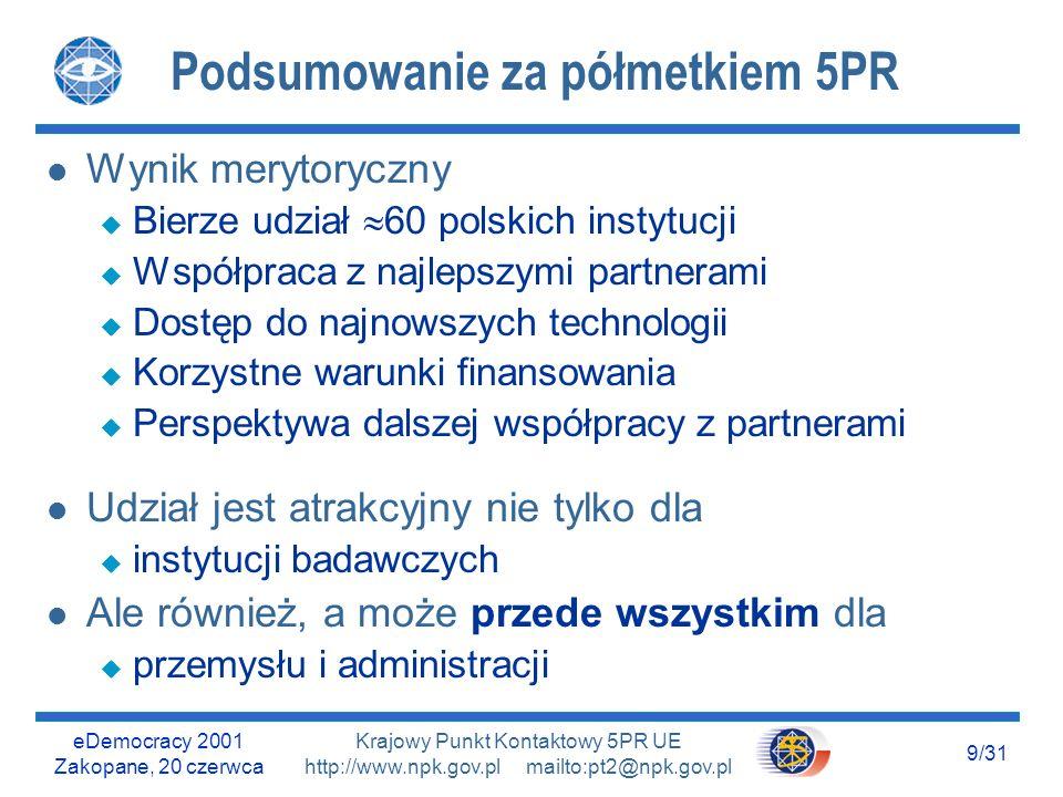 eDemocracy 2001 Zakopane, 20 czerwca 29/31 Krajowy Punkt Kontaktowy 5PR UE http://www.npk.gov.pl mailto:pt2@npk.gov.pl Przypomnijmy: Niektóre korzyści l Dofinansowanie prac badawczych i transferu technologii l Współpraca z najlepszymi: u Potencjalnymi partnerami u Tymi, którzy byli lub mogą stać się konkurencją l Pełny dostęp do praw intelektualnych do produktów projektu, a ułatwiony do wiedzy wniesionej l Ochrona praw autorskich l Certyfikat jakości wydany przez (wymagającą) KE l Darmowa promocja w całej Europie l Czemu duże, bogate firmy uczestniczą?