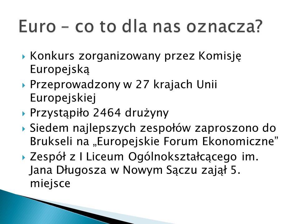 Konkurs zorganizowany przez Komisję Europejską Przeprowadzony w 27 krajach Unii Europejskiej Przystąpiło 2464 drużyny Siedem najlepszych zespołów zaproszono do Brukseli na Europejskie Forum Ekonomiczne Zespół z I Liceum Ogólnokształcącego im.